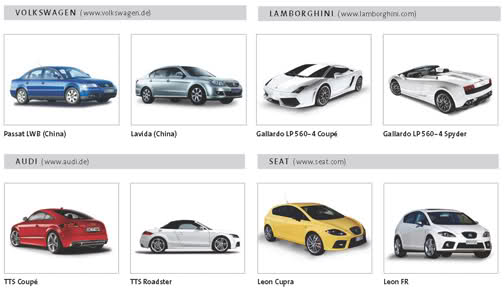 Complete List Of Vw Group S 178 Models Sold Worldwide Carscoops