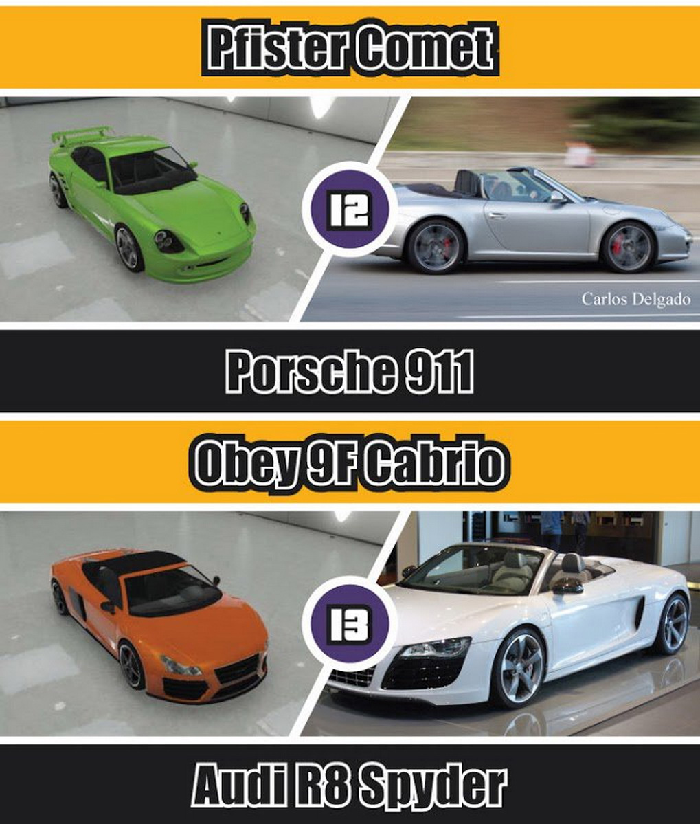 Check Out 50 GTA V Cars And Their Real Life Counterparts | Carscoops