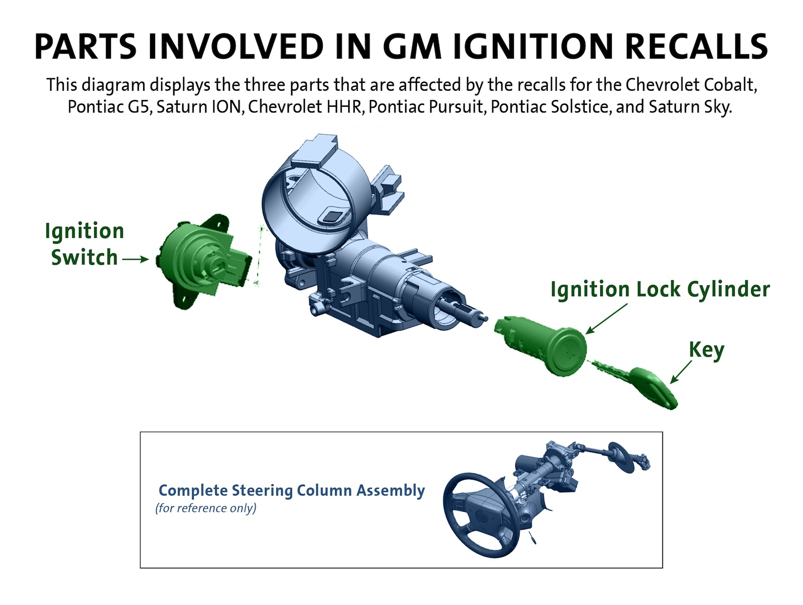 Gm Wins Latest Ignition Switch Lawsuit After Jury Sides With Solstice Engine Diagram Photo Gallery