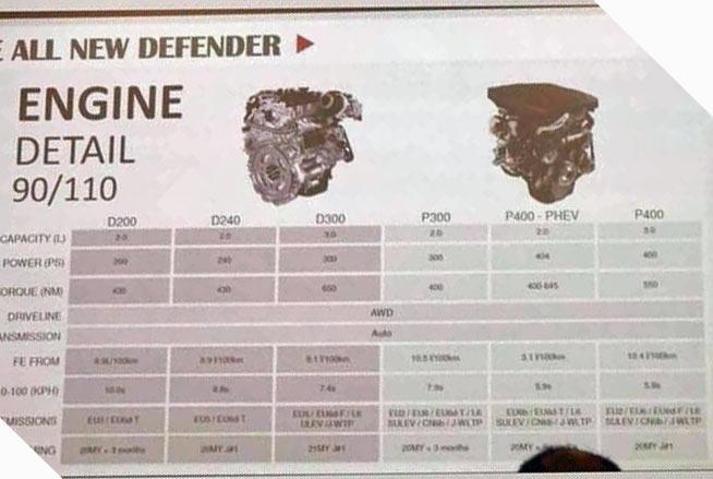 0c8bcd83-2020-land-rover-defender-presen
